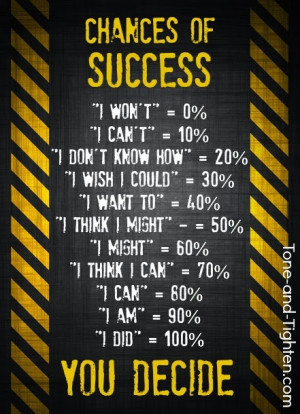 ... tone-and-tighten.com/2014/01/fitness-motivation-how-to-succeed.html