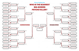 Psycho Killers Final: Michael Myers vs. Hannibal Lecter