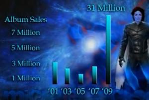 Music Industry and Satanic Control, Illuminati, Michael Jackson ...