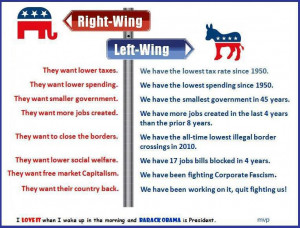 Right Wing - Left Wing