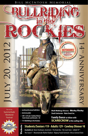 Famous Bull Riders