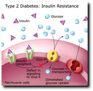 Dati allarmanti sulla 'bomba diabete'