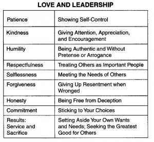 Displaying 18> Images For - Christian Servant Leadership...