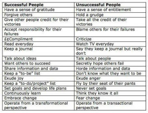 Successful-People.jpeg
