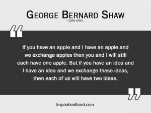 George Bernard Shaw Qutoe About Idea