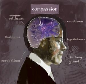 Compassionate People