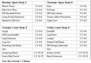 The Final Phase: Stubborn Fat Protocol and Lifting Heavy