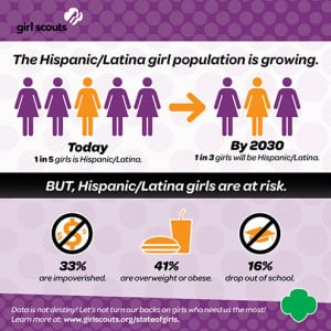 The State of Girls national report (2013)