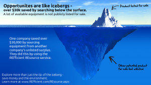 REsource allows you to get at the iceberg of opportunity.