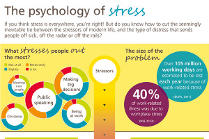 Coping With Stress Quotes 5 best stress
