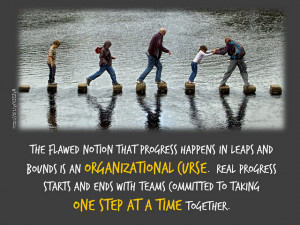 Vertical Teaming - Continuous Improvement