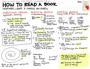 Click on the image for a larger version of the notes.)