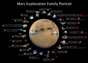 outer space mars space shuttle nasa astronomy soyuz infographics black ...