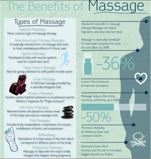 from Massage Chairs via MindBodyGreen showing the benefits of massage ...