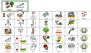 using symbols to support a child with speech and language difficulties
