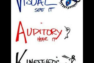 learning-styles-visual-audio-kinesthetic-T-S0SUBe.jpeg