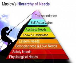 Branding And Basic Human Needs