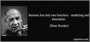 Driving Innovation through Marketing
