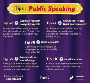 Public Speaking Tips #publicspeaking Ideas, Public Speak Tips, Public ...