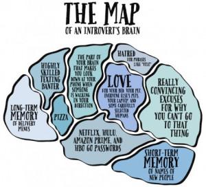 funny-picture-comics-brain-introvert