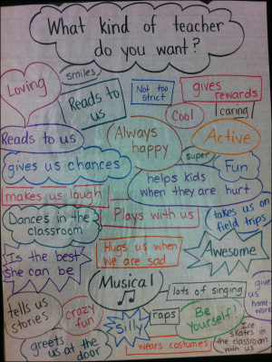 What kind of teacher do you want?