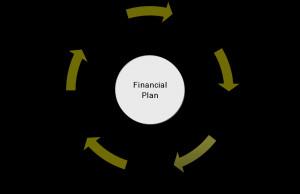 Financial Independence Financial independence can be