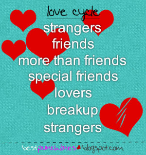 Love Quotes Cycle