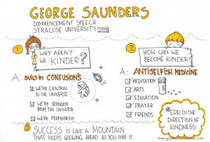 best-graduation-quotes-sketchnotes-george-saunders.jpg