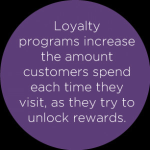 The value of implementing a customer loyalty program