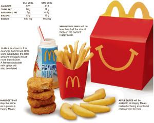 Let's talk about McDonald's Happy Meals changes