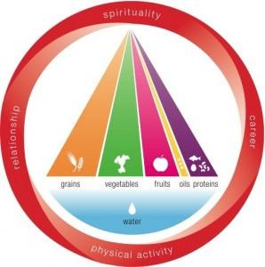 balance_chart.23232616_std.gif