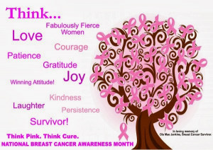 Breast Cancer Awareness - You can help beat Breast Cancer