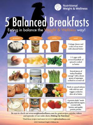 article_healthyeating_breakfasts.jpg