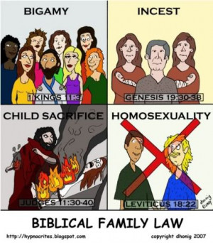 ... myth that homosexuality is a sin because of its mention in 'The Bible