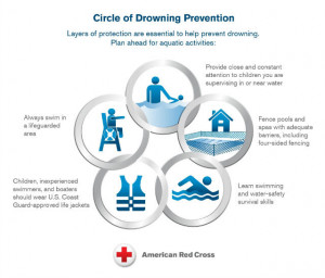 Red Cross Promotes Water Safety