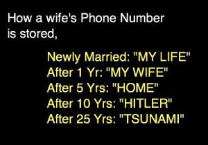 How A Wife's Phone Number