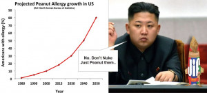 Kim Jong-un headed the covert 'Skippy-or-Jif' program under his ...