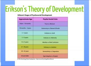 Developmental Standards Project