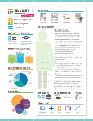 Here are a list of great examples of Infographics resume designs for ...