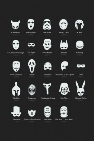 Horror and costume masks
