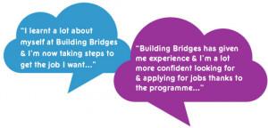 Building_Bridges_Quotes