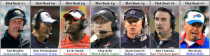 coaches hot seat coaches hot seat coaches hot seat nfl coaches hot