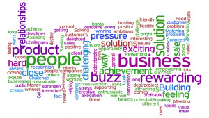 Motivational Quotes Sales Team Success