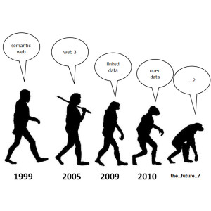 Technology is taking over our lives and 2012 is set to be no different ...