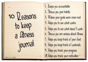 10 reasons to keep a fitness journal keeps you accountable shows you ...