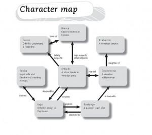 ... Othello Character Maps Jpg, Years, 10 Othello, Shakespeare'S Othello