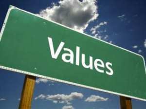 Relationship/Marriage Values and Principles