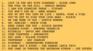 ... Beatles covers of all time . Below, Beatles covers that charted in the