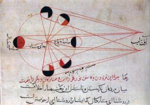 Muslim scientists experiments