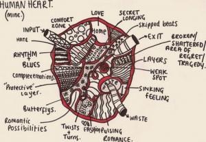 My heart is full of....